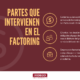 factoring participantes, partes en factoring, fideco inversiones, descuento de pagares